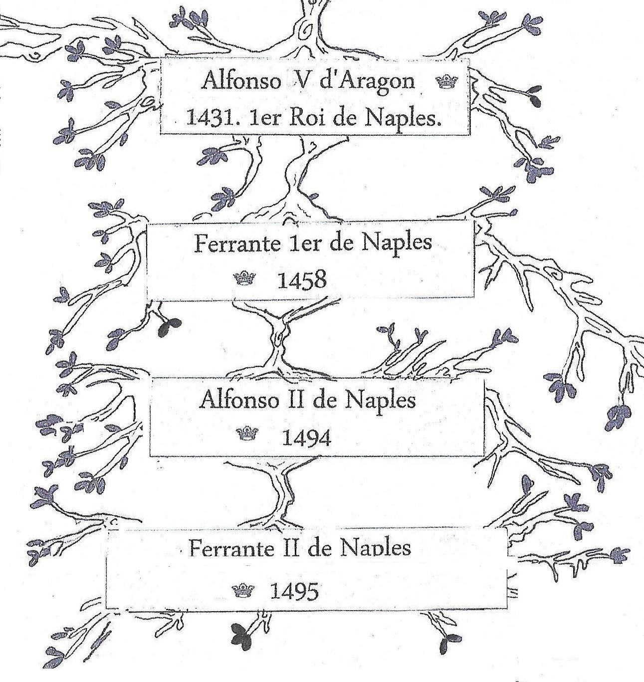 Si en France  on a bouffé du Roi Henri, Charles et Louis, chez les aragonais la tendance est aux prénoms Ferdinand et Alphonse